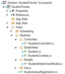Vertical slices with MVC Areas